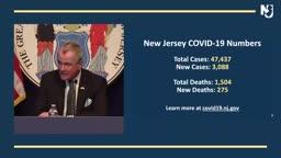 Coronavirus in New Jersey Update on April 8, 2020